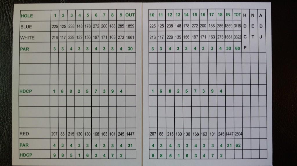 scorecard-02